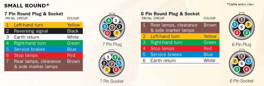 Trailer Light Plug Wiring Diagrams, Wiring Diagram For 7 Pin Trailer Plug Australia
